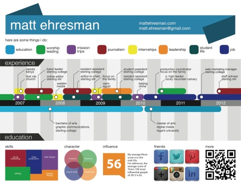 Matt Ehresman visual resume 2012